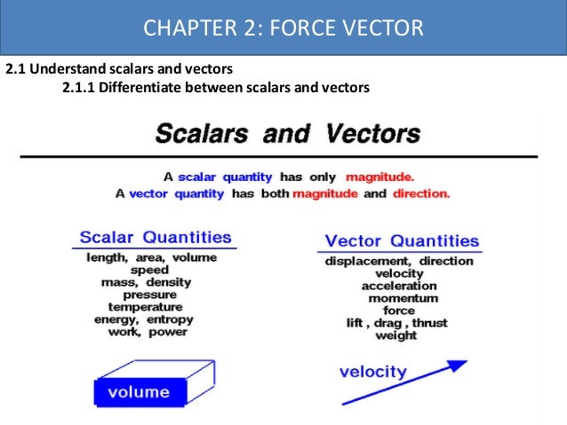 CHAPTER 2: FORCE VECTOR2.1 Understand scalars and vectors        2.1.1 Differentiate between scalars and vectors