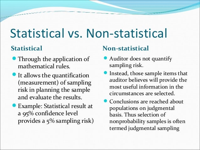 statistical sampling Back liiii next cmq200 statistical sampling lesson 22 zero based acceptance from statistical sampling cmq 200 at defense acquisition university.