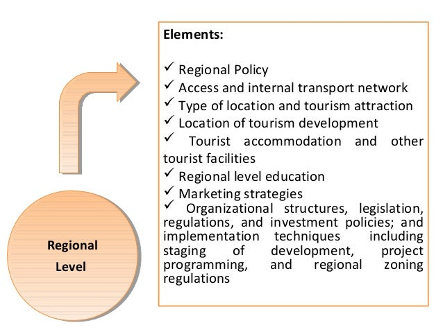 planning in tourism