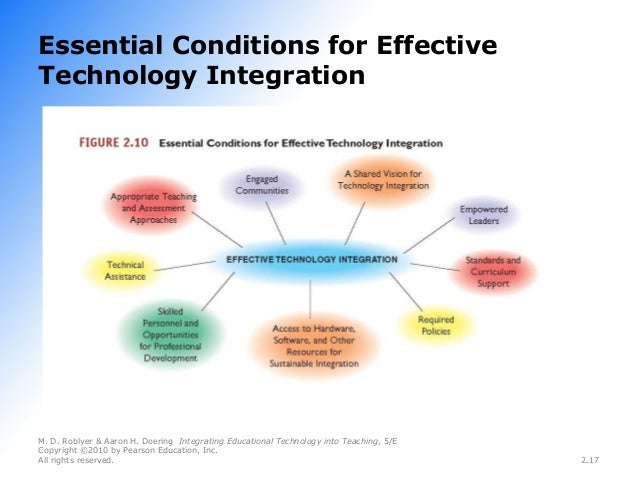 technology integration Technology has become integrated in the classroom in so many ways, that we often don't even think about how we are using it.