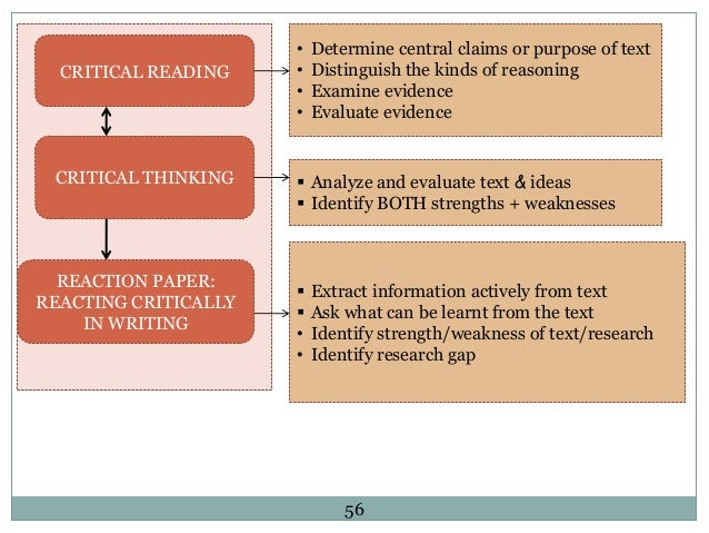 critical thinking in nursing education a literature review elaine simpson Critical thinking in nursing education: literature review by elaine simpson, mary courtney, prof m to review the literature on critical thinking, (b.