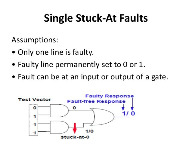 Faults In Digital Systems