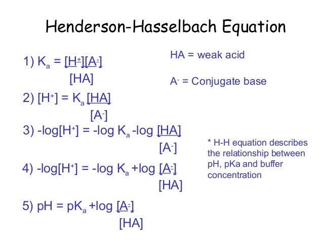 pka ph solubility relationship
