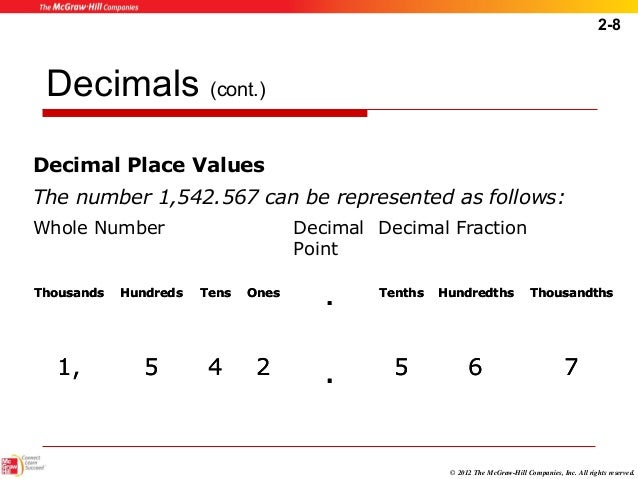 Chapter 2 PowerPoint Dosages and Calculations