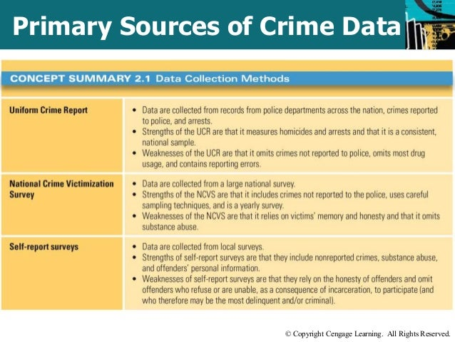 ucr vs ncvs The nation's two crime measures ncvs and ucr data can be used in concert to explore why trends in reported and police recorded crime may differ publications.