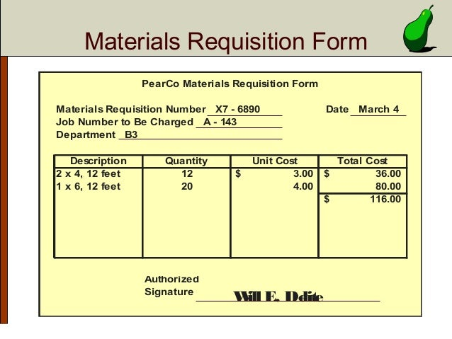 Materials Requisition Form. Chapter 2 Systems Design Job Order Costing .