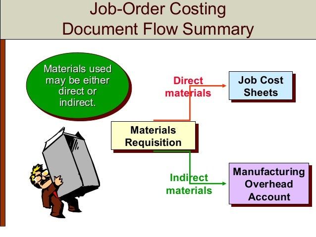 job order costing The general cost accumulation model in general, companies match the flow of costs to the physical flow of products through the production process they place materials received from suppliers in the materials storeroom and record the cost of those materials when purchasing them to raw materials inventory as they are.