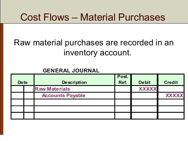costs and selling price material Presents manufacturing cost estimates for inventions introduction how much will this cost to manufacture – that is among the first questions asked about a new.