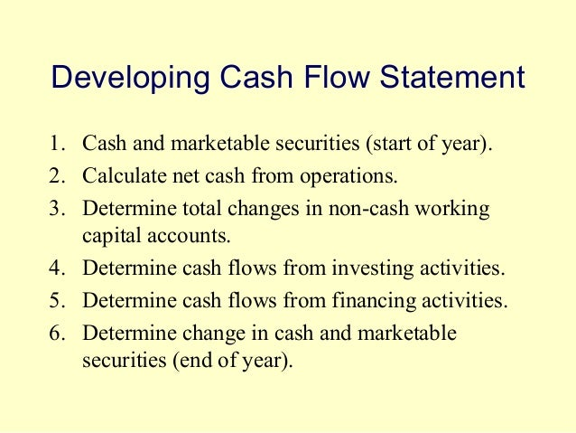 Financial Statements, Cash Flows, Taxes, and the Language of Finance
