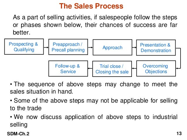 personal selling While it can be expensive and time consuming, personal selling is often the right approach for high-ticket items or when you want to build a long-term relationship with clients.