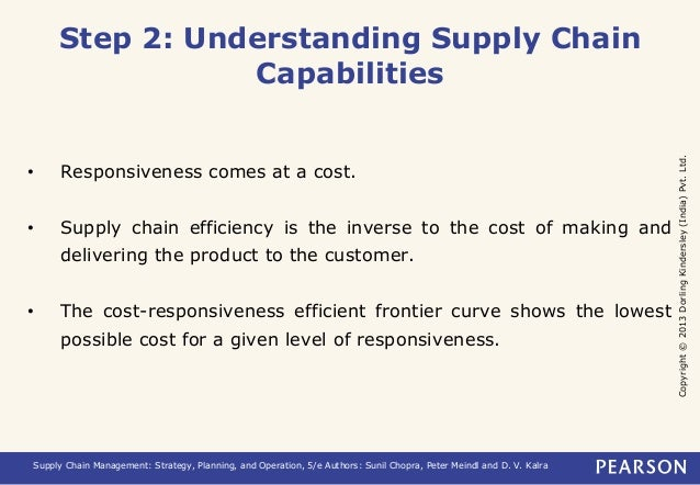 Copyright © 2013 Dorling Kindersley (India) Pvt. Ltd.  Step 2: Understanding Supply Chain  Capabilities  • Responsiveness ...
