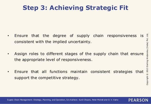 Copyright © 2013 Dorling Kindersley (India) Pvt. Ltd.  Step 3: Achieving Strategic Fit  • Ensure that the degree of supply...