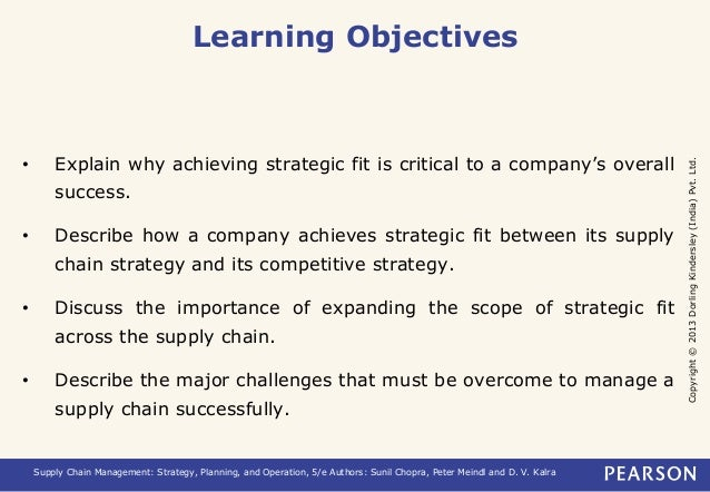 Copyright © 2013 Dorling Kindersley (India) Pvt. Ltd.  Learning Objectives  • Explain why achieving strategic fit is criti...