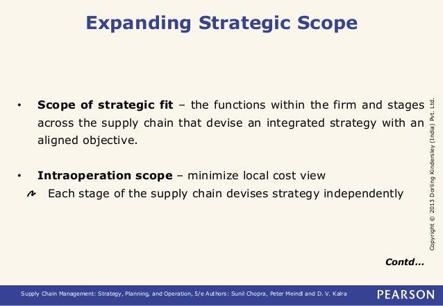 Copyright © 2013 Dorling Kindersley (India) Pvt. Ltd.  Expanding Strategic Scope  • Scope of strategic fit – the functions...