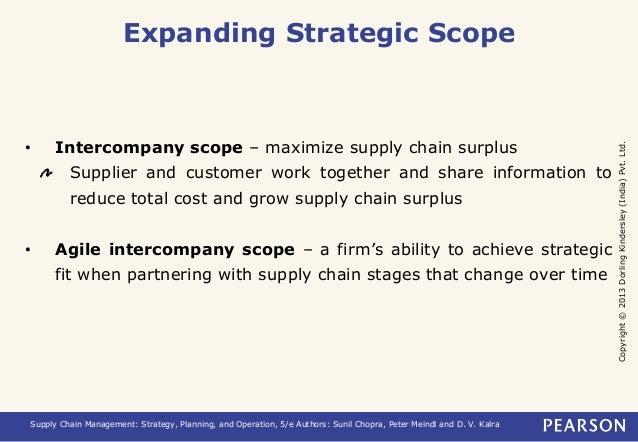 Copyright © 2013 Dorling Kindersley (India) Pvt. Ltd.  Expanding Strategic Scope  • Intercompany scope – maximize supply c...