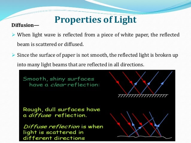 Properties of LightDiffusion—  When light wave is reflected from a piece of white paper, the reflected beam is scattered ...