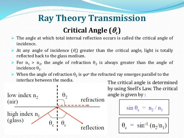 Ray Theory Transmission Critical Angle (qc)  The angle at which total internal reflection occurs is called the critical a...