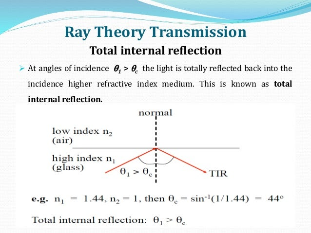 Ray Theory Transmission Total internal reflection  At angles of incidence q1 > qc the light is totally reflected back int...