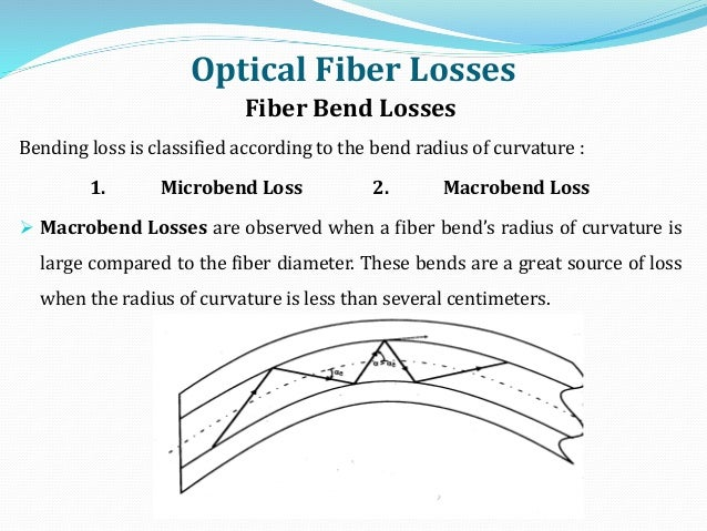 Optical Fiber Losses Fiber Bend Losses Bending loss is classified according to the bend radius of curvature : 1. Microbend...