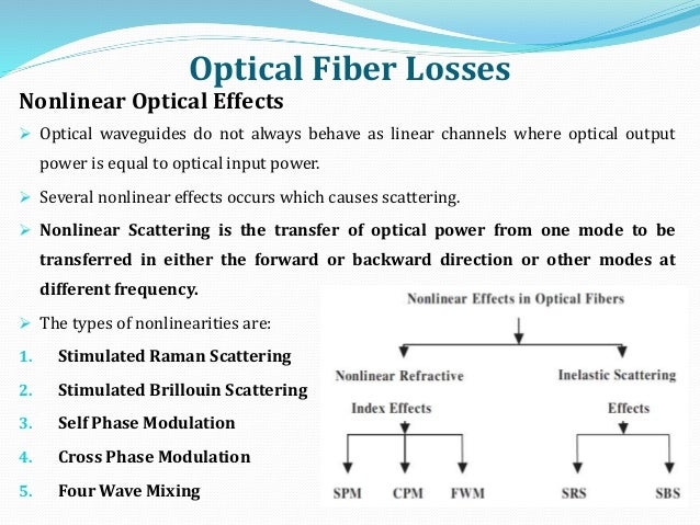 Optical Fiber Losses Nonlinear Optical Effects  Optical waveguides do not always behave as linear channels where optical ...