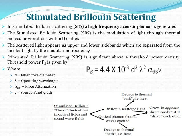 Stimulated Brillouin Scattering  In Stimulated Brillouin Scattering (SBS) a high frequency acoustic phonon is generated. ...