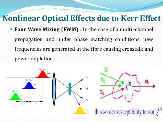 Nonlinear Optical Effects due to Kerr Effect  Four Wave Mixing (FWM) : In the case of a multi–channel propagation and und...