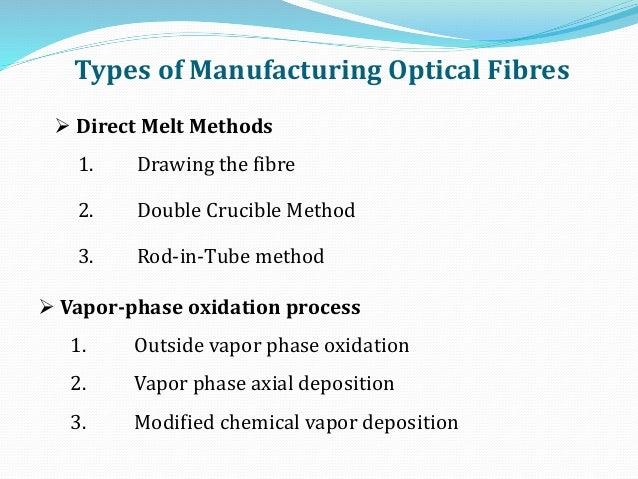  Vapor-phase oxidation process 1. Outside vapor phase oxidation 2. Vapor phase axial deposition 3. Modified chemical vapo...