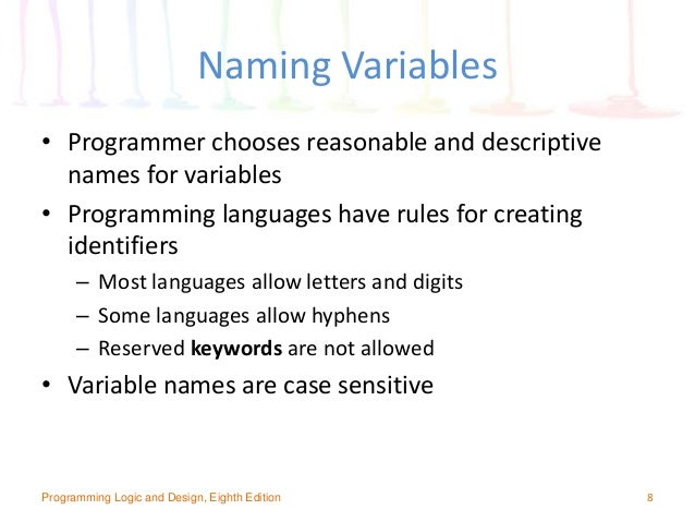 CIS110 Computer Programming Design Chapter (2)