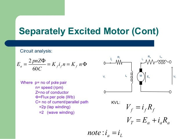 Types of dc motor for Types of dc motor