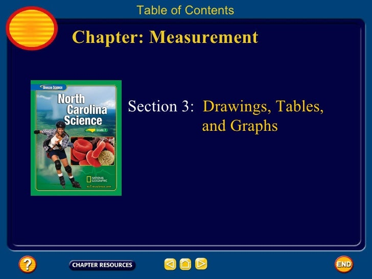 Chapter: Measurement Table of Contents Section 3:  Drawings, Tables,  and Graphs