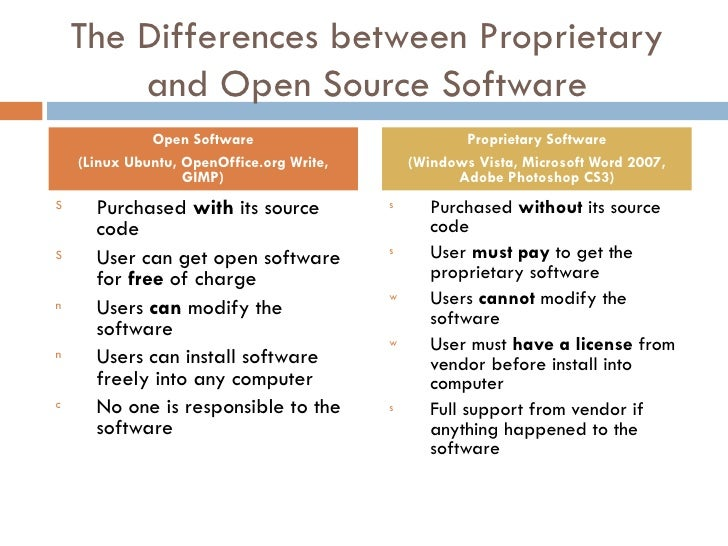 PROPRIETARY AND OPEN SOURCE SOFTWARE