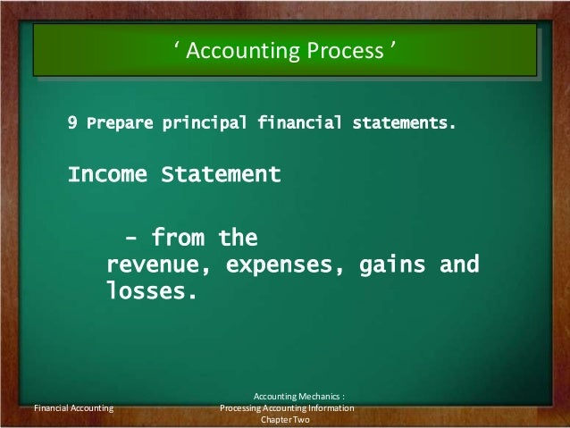 "chapter 3 solution basic accounting concepts the income statement 4 the income statement  overview  to some, the income statement is the most important financial statement  sheet"" to the basic concepts and principles that must be mastered."