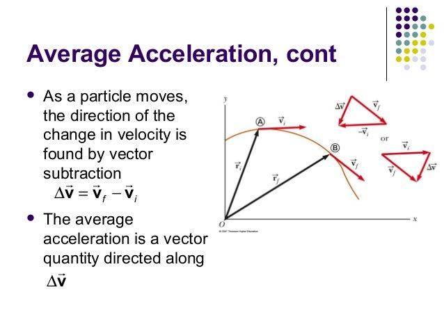 Average Acceleration