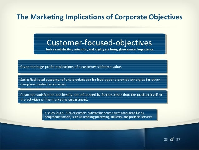 marketing implications Marketing implications are changes in sales or other results that can be expected from a particular strategy for instance, a plan to communicate more openly with customers has marketing implications of increased customer satisfaction.