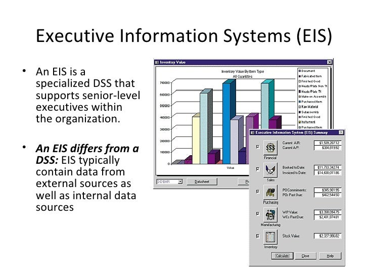 executive information systems eis within the This is a bibliography for executive information systems and how to find answers within your how to choose and use an executive information system.