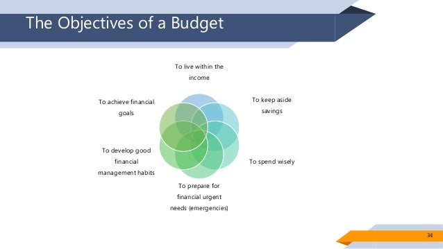 budgeting budget balanced budget deficits and The federal government, for example, does not have a balanced-budget requirement in fact, the federal government usually operates with a deficit and generally has a much more free-flowing budgeting picture.