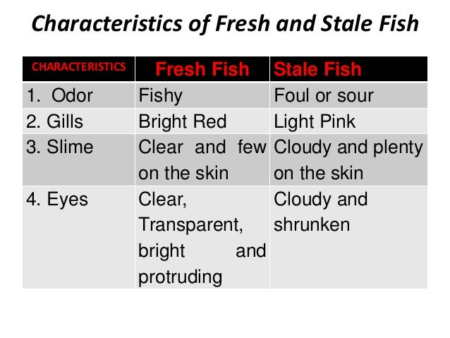 Chapter 2 handling for Characteristics of fish