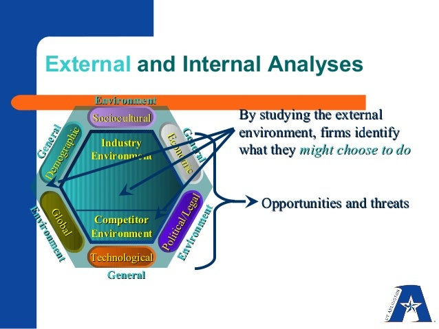 internal environment analysis Swot analysis forms part of the strategic planning process or strategic review of a business it primarily involves scanning the internal environment in light of identifying and understanding the internal strengths and weaknesses of a business.