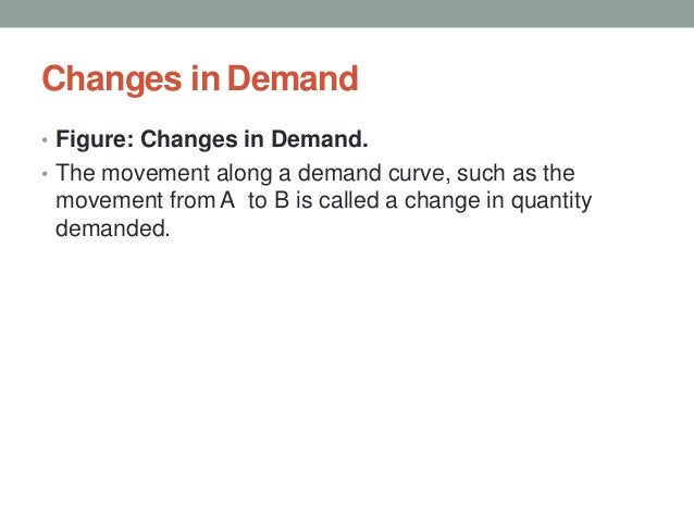 Changes in Demand • Figure: Changes in Demand. • The movement along a demand curve, such as the movement from A to B is ca...