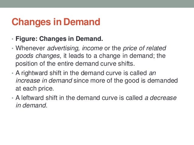 Changes in Demand • Figure: Changes in Demand. • Whenever advertising, income or the price of related goods changes, it le...