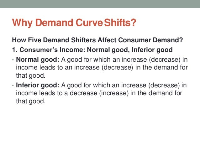 Why Demand CurveShifts? How Five Demand Shifters Affect Consumer Demand? 1. Consumer's Income: Normal good, Inferior good ...