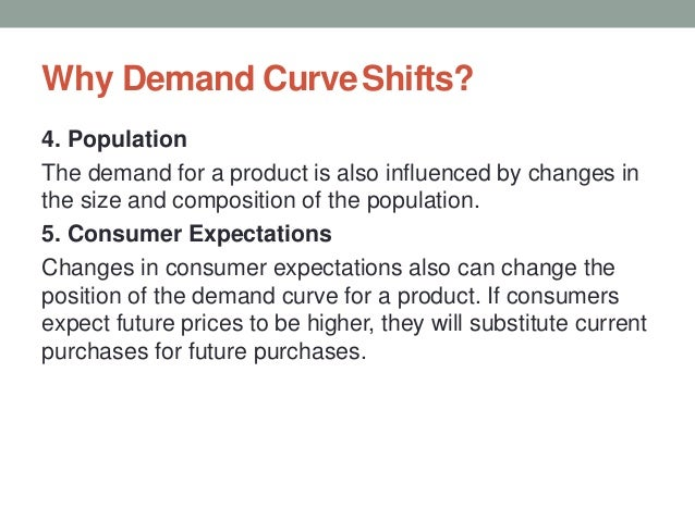 Why Demand CurveShifts? 4. Population The demand for a product is also influenced by changes in the size and composition o...
