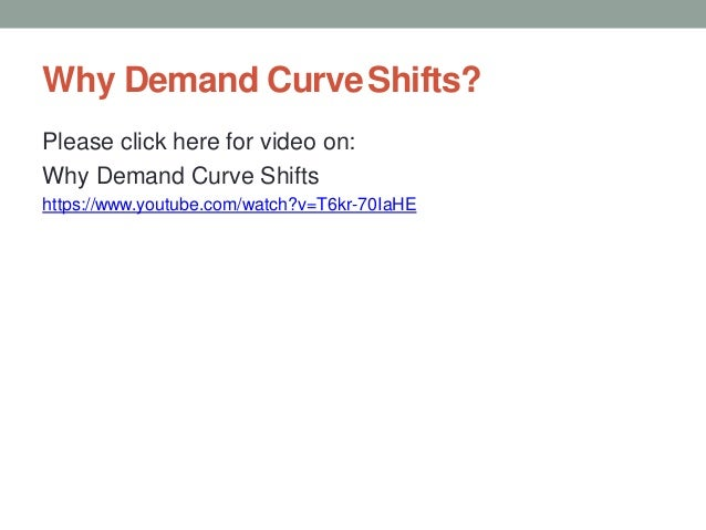 Why Demand CurveShifts? Please click here for video on: Why Demand Curve Shifts https://www.youtube.com/watch?v=T6kr-70IaHE