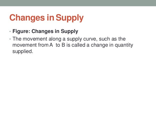 Changes in Supply • Figure: Changes in Supply • The movement along a supply curve, such as the movement from A to B is cal...