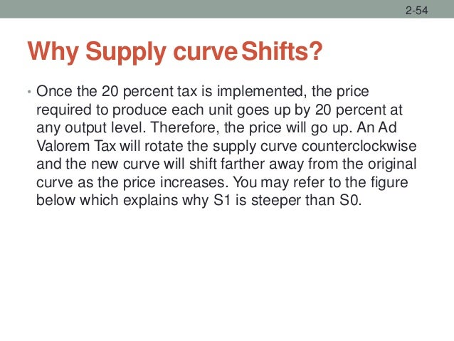 Why Supply curveShifts? • Once the 20 percent tax is implemented, the price required to produce each unit goes up by 20 pe...