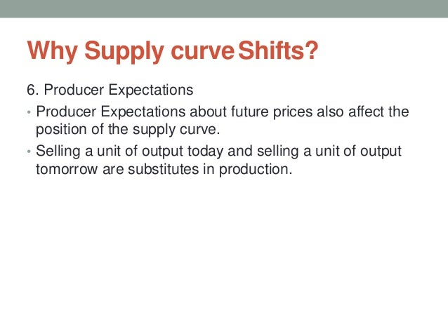 Why Supply curveShifts? 6. Producer Expectations • Producer Expectations about future prices also affect the position of t...
