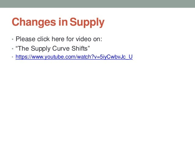 """Changes in Supply • Please click here for video on: • """"The Supply Curve Shifts"""" • https://www.youtube.com/watch?v=5iyCwbvJ..."""