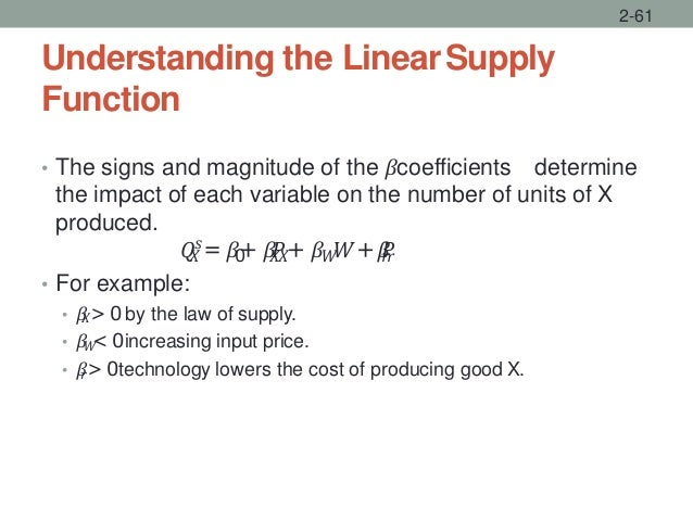 Understanding the LinearSupply Function • The signs and magnitude of the 𝛽coefficients determine the impact of each variab...