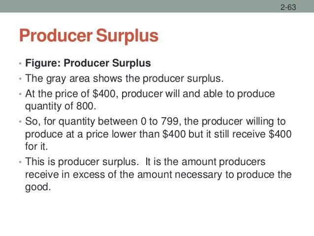 Producer Surplus 2-63 • Figure: Producer Surplus • The gray area shows the producer surplus. • At the price of $400, produ...