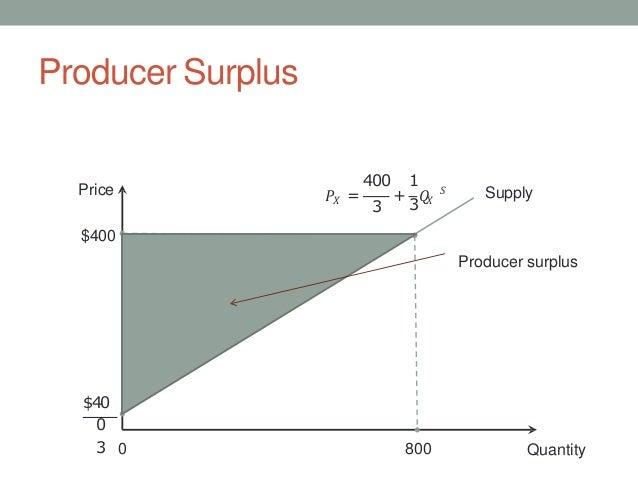 Producer Surplus Quantity Price Supply $400 0 800 𝑋 3 400 1 𝑃 = + 3 𝑄𝑋 𝑆 $40 0 3 Producer surplus